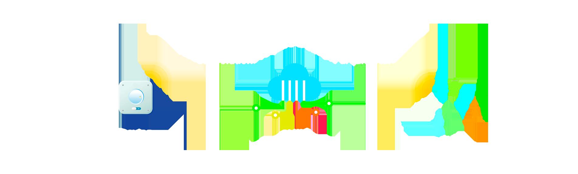 IoT y m2m solutions Kinimara. SIGFOX y Cloud