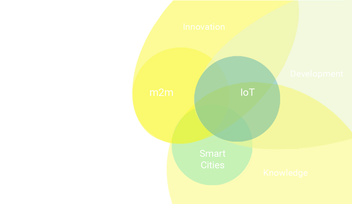 Kinimara IoT and m2m developers. Smart city and innovation